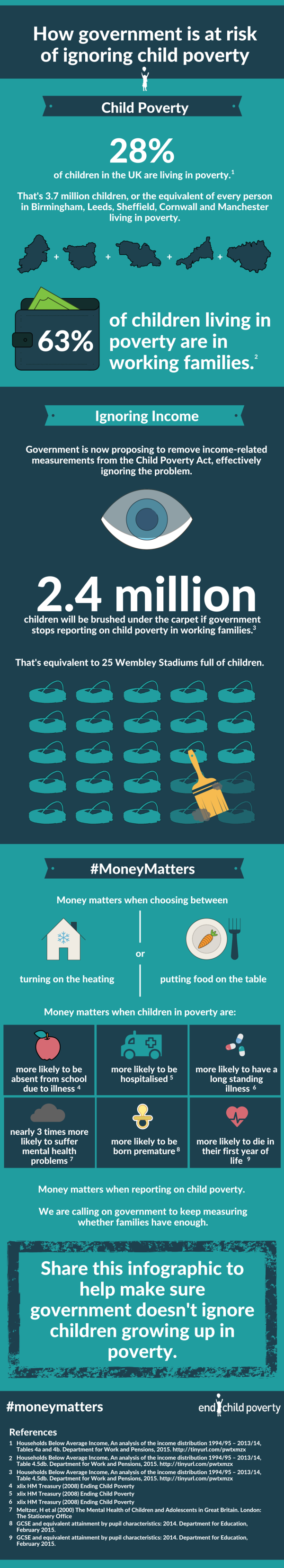 #MoneyMatters-Full Infographic_FINAL